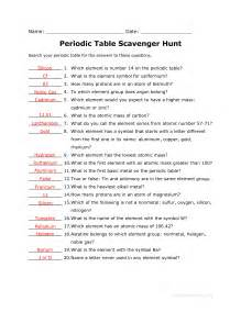 periodic table scavenger hunt answer key science notes