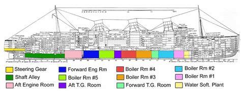 queen mary floor plan woodworking shop plans for beginners easy built in