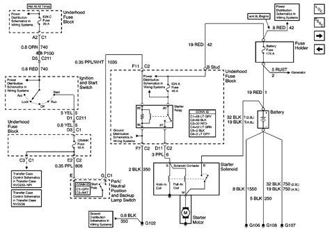 chevy tracker wiring diagram wiring