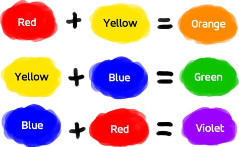 what is a secondary color what is a secondary color primary and secondary colors
