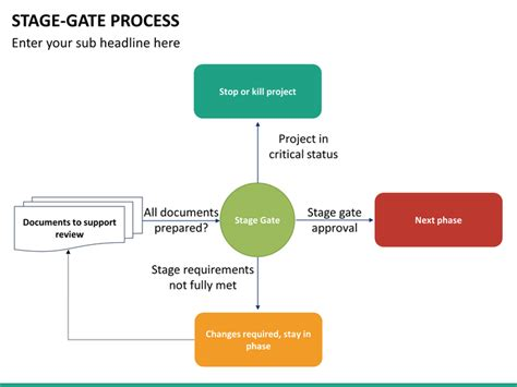 stage gate template stage gate process powerpoint template sketchbubble