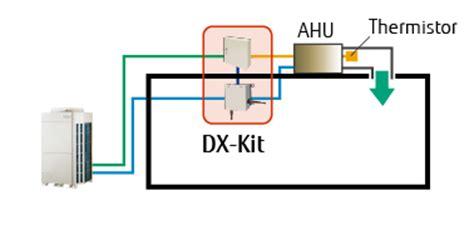 dx fan coil unit ventilation dx kit fujitsu general europe cis united