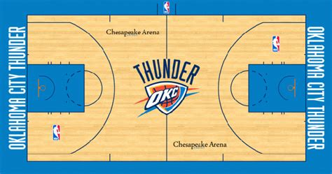 Chesapeake Court Records Chesapeake Energy Arena Hispanosnba