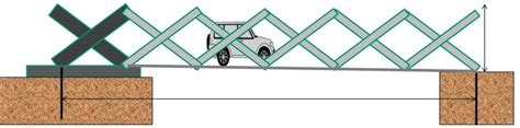 Origami Construction - origami inspired folding bridge could aid disaster relief