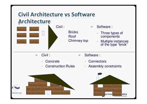 architect vs civil engineer who is better software architecture introduction