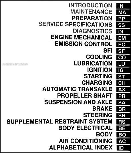 vehicle repair manual 1999 lexus rx electronic throttle control 1999 lexus rx 300 repair shop manual 2 volume set