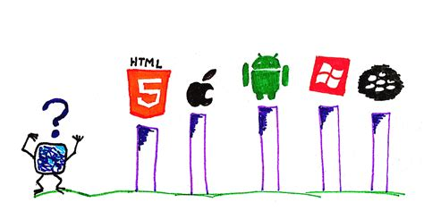 mobile development 2015 s top 6 highlights of mobile app development prismetric