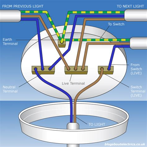 Wiring A Ceiling Light Uk Ceiling Wiring Diagram Efcaviation
