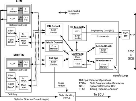 best free architecture software software architecture diagram best free home design