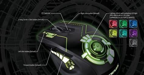 Mouse Macro X Craft datyaworld driver x craft trek 1000