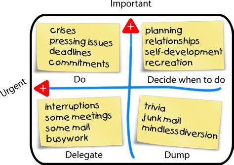 management skills focusing on