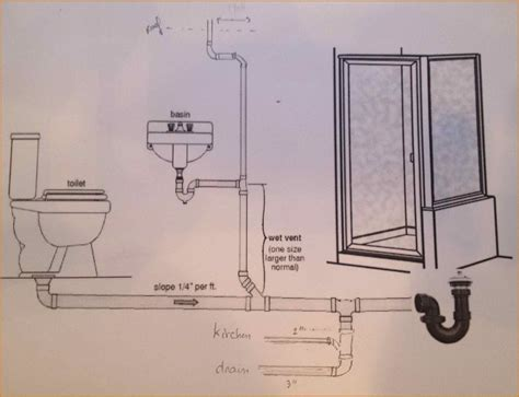 plumbing layout for a bathroom bathroom plumbing diagram notary letter