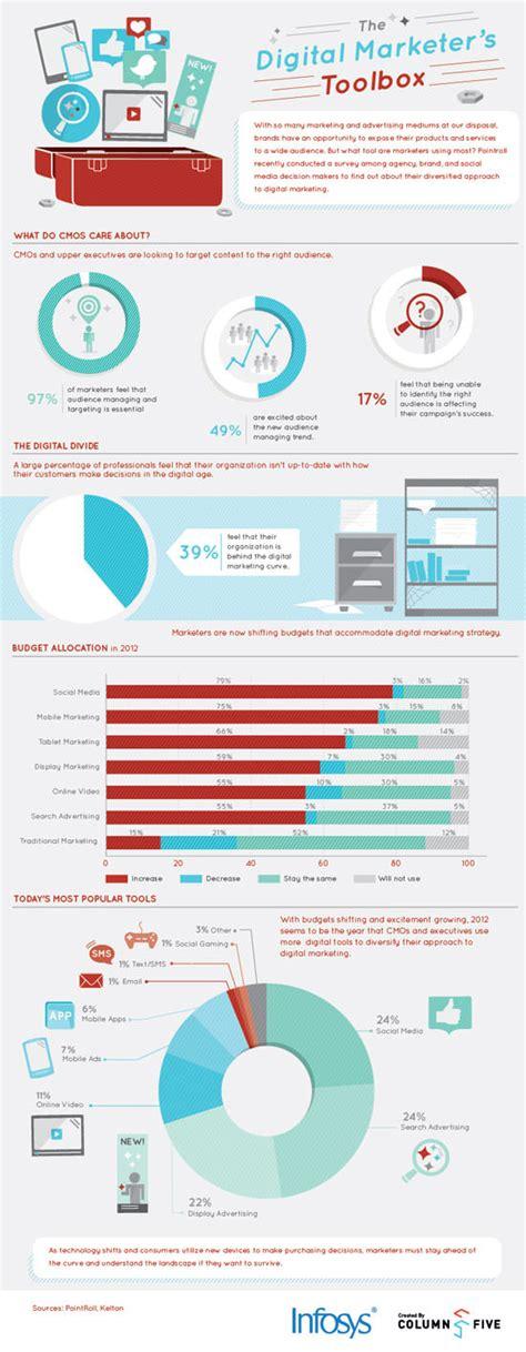 designspiration infographics 30 cheatsheets infographics for digital marketers hongkiat