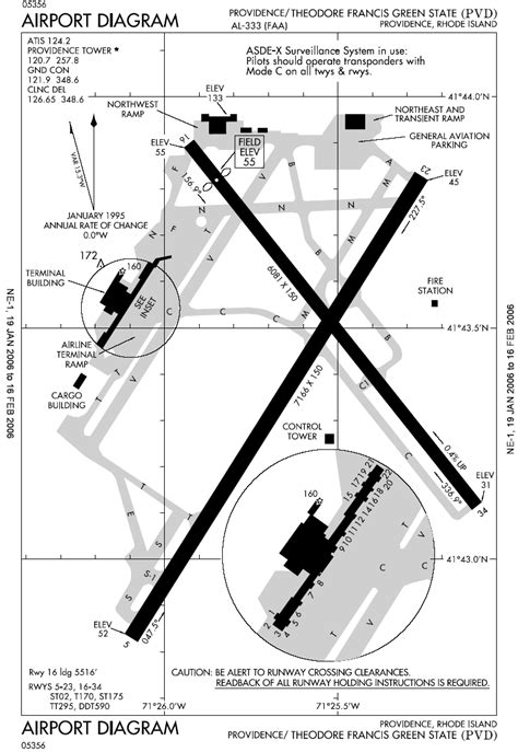 airport runway layout design airport what are the most efficient layouts of multiple