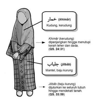 Mukena Al Jannahjilbabmukenadressgamis Wanita Muslim Modern memilih busana muslim syar i baju muslim anak perempuan