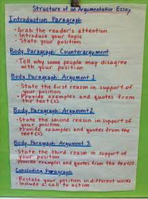 Structure Of Argumentative Essay by Argumentative Essay Structure Chart Anchor Charts For Teaching Mondays