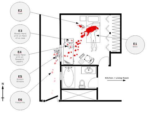 Crime Scene Tips For Creating Effective Crime Scene Diagrams Crime Diagram Templates