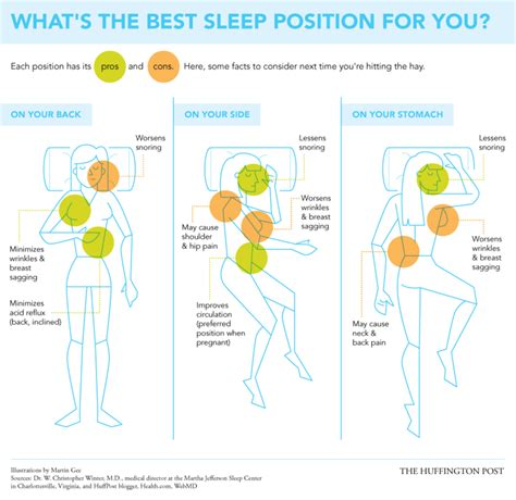 Best For Sleeping by The Best Worst Sleeping How They Affect Your