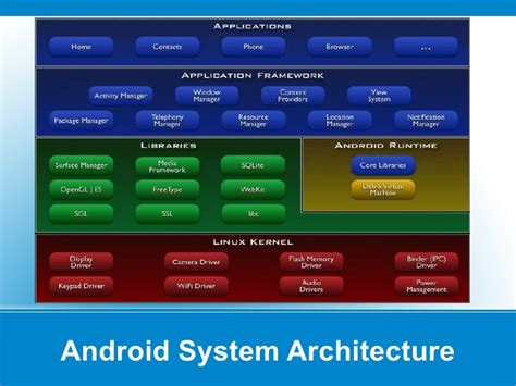 tutorial build android kernel android tutorial