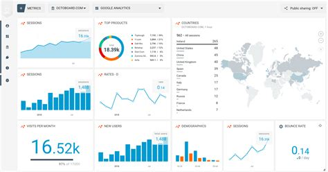 how to add analytics data to marketing agency