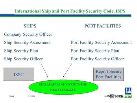 international ship and facility security quot slide 1 maritime security