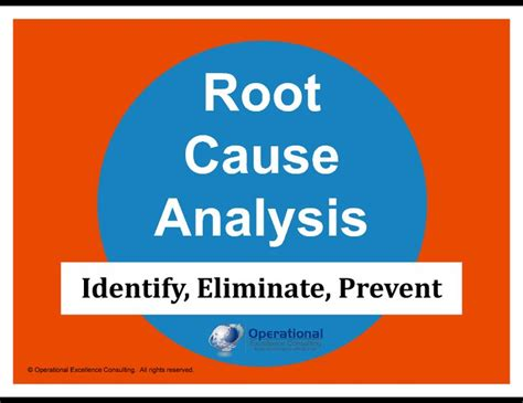 33 Best Images About Root Cause Analysis On Pinterest Root Cause Analysis Powerpoint