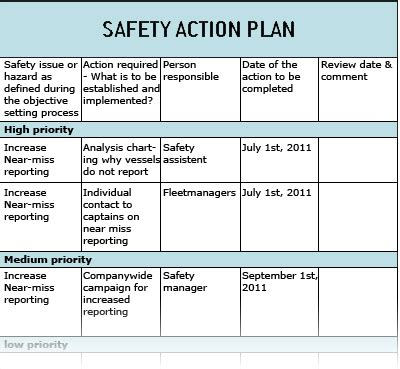 personal safety plan template why make a safety plan
