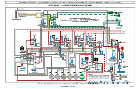 allison 3000 rds transmission diagram allison get free