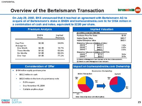 section 382 limitation overview of the bertelsmann transaction premium analysis
