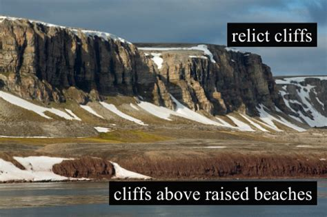States In America a fun and easy way to remember relict cliffs in