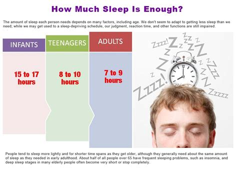 8 Signs Of Sleep Deprivation by Symptoms Of Sleep Deprivation Cpap