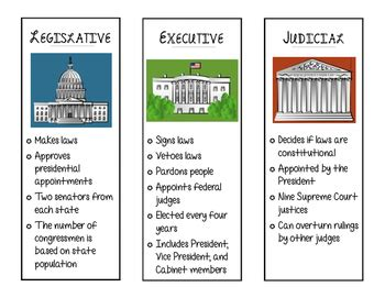 section quiz 3 2 three branches of government three branches of government trifold handout by rachel