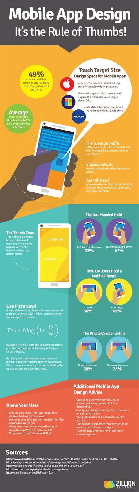 design app ux inspirational ux infographics for designers
