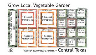 Ideal Vegetable Garden Layout Planning A Small Vegetable Garden Layout The Garden Inspirations Vegetable Garden Plan Ideal