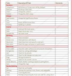 Task List Word Template Task List Templates Free To Do List