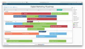 project digital templates digital marketing roadmap template