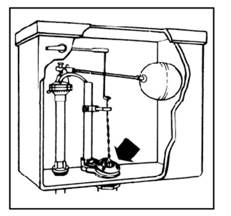 Crane Plumbing Supply by Pp835 86 Flapper For Crane Toilet Installation
