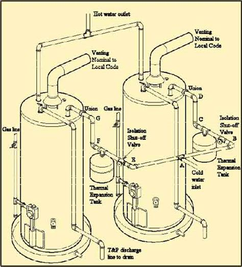tandem water heater plumbing diagram pictures to pin