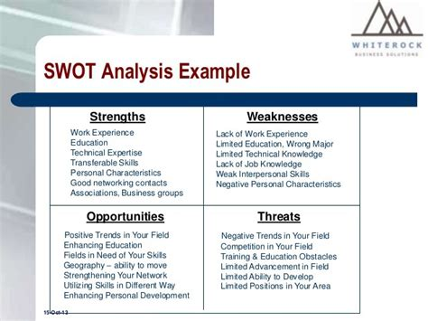 personal swot analysis essay get help from custom college essay