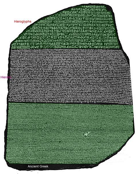 Rosetta Stone News | rosetta stone and glyphviewer 2glyph news
