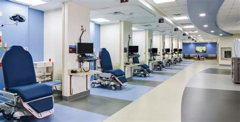 factors shaping hospital emergency departments
