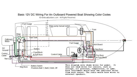 boat panel wiring diagram boat engine wiring diagram