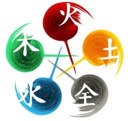 Five Elements 5 Elements