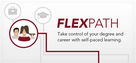 Capella Mba Degree Programs by Phd In Project Management Degree Program Capella
