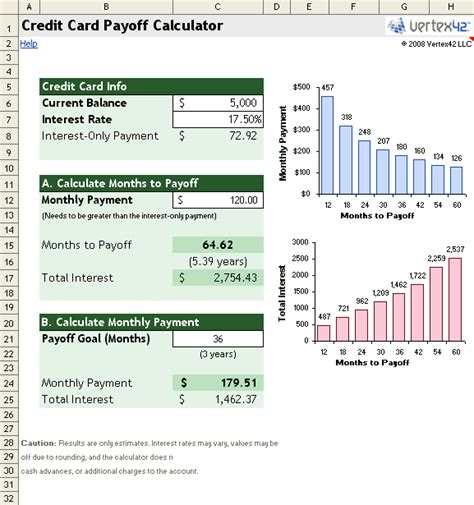 credit card interest calculator excel template free credit card payoff calculator for excel