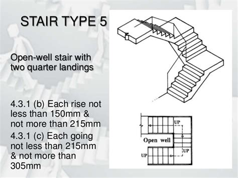 What Is The Purpose Of A Floor Plan stairs