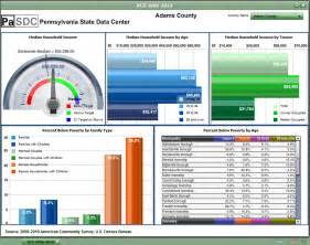 microsoft dashboard templates free excel dashboard templates collection of