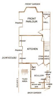 Edwardian House Plans The Victorian Home Typical House And Room Plans