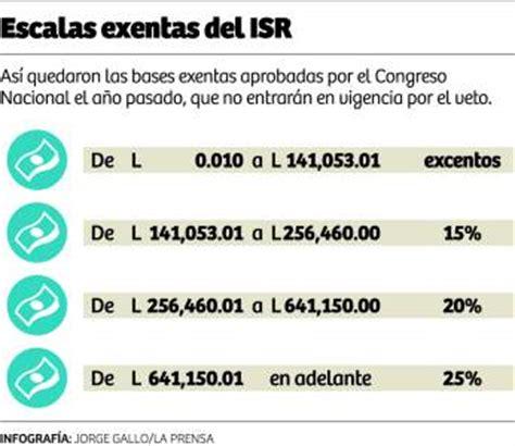 tabla para isr honduras 2016 ejecutivo propone liar solo primera escala exenta del
