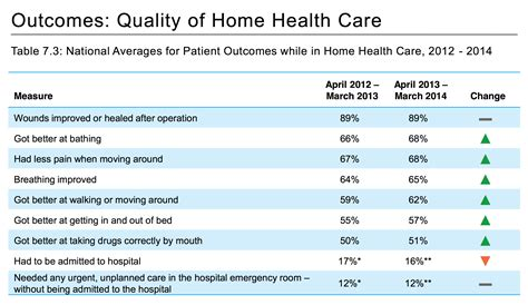 home health software oasis leadership clinical billing
